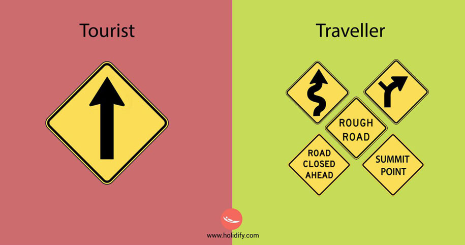 illustration-differences-traveler-tourist-holidify-3