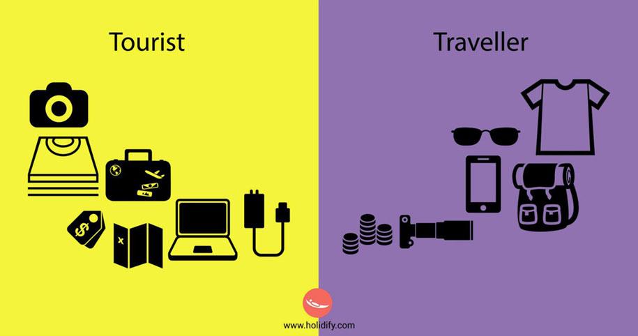 illustration-differences-traveler-tourist-holidify-9