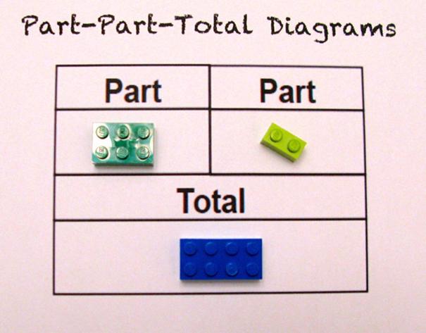 teaching-children-math-lego-blocks-alycia-zimmerman-3