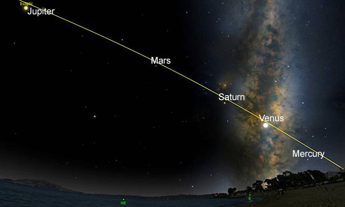 rare-five-planet-alignment-mercury-venus-mars-jupiter-saturn-1
