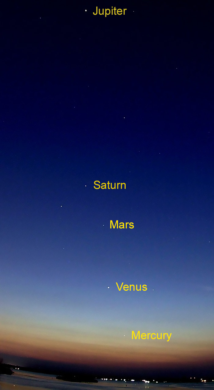 5 Planets Align Today For The First Time In A Decade