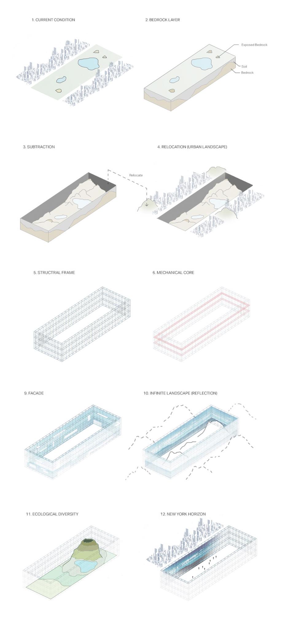 central-park-redesign-new-york-yitan-sun-jianshi-wu-evolo-skyscraper-competition-4