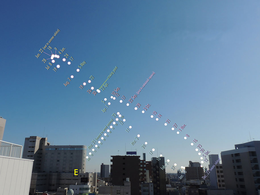 analemma-sun-figure-eight-trip-in-the-sky-31