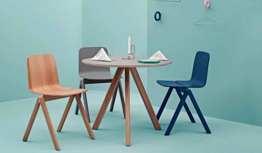 Types of scandinavian furniture and their uses for Scandinavian furniture
