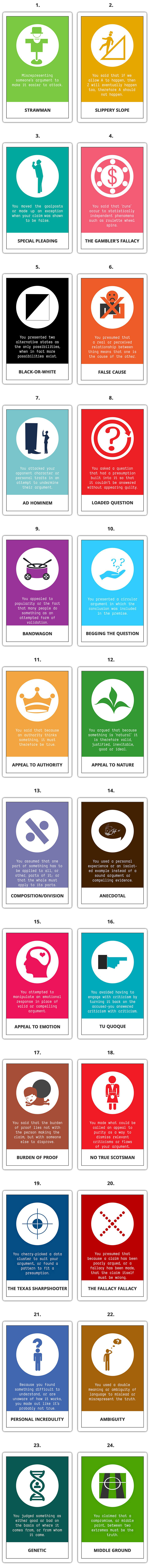 24-logical-fallacies-reasoning-mistakes-we-make-main