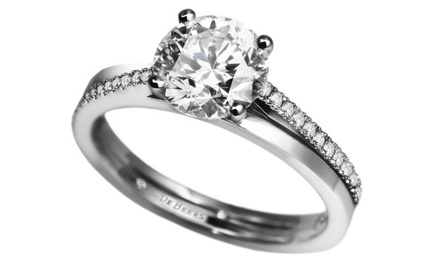 what are the best available options for a promise ring