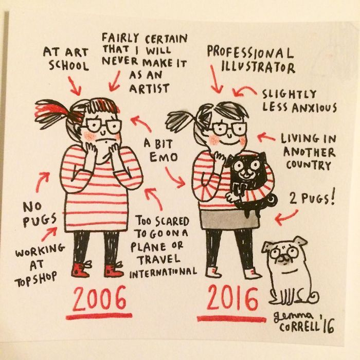 Artist Illustrates Her Life With Anxiety And Depression In ...