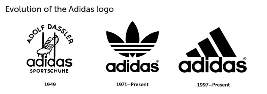 Over 150 People Drew 10 Iconic Logos From Memory And The Results