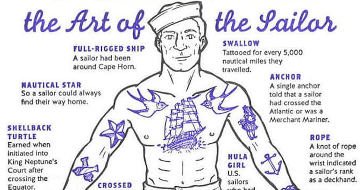 illustrator reveals why sailors have a lot of the same tattoos