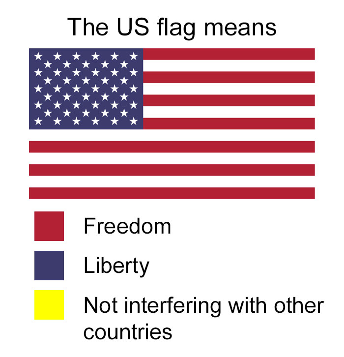 people explain the true meaning behind country flags and you may