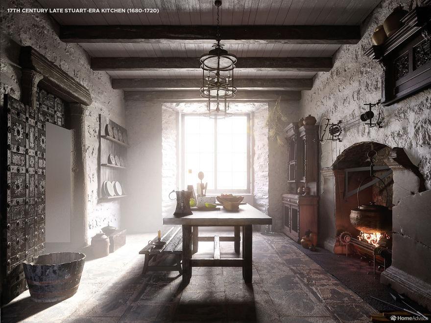 Ako sa kuchyne zmenili za posledných 500 rokov?