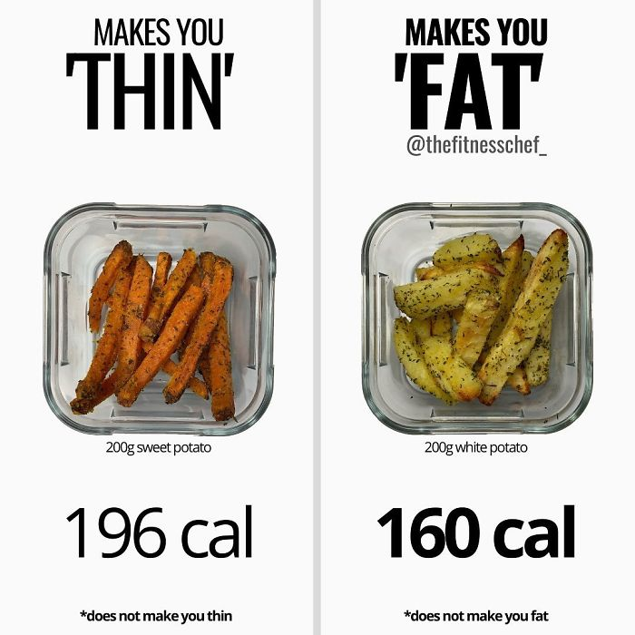 30 Food Charts That Will Change The Way You See Certain Foods
