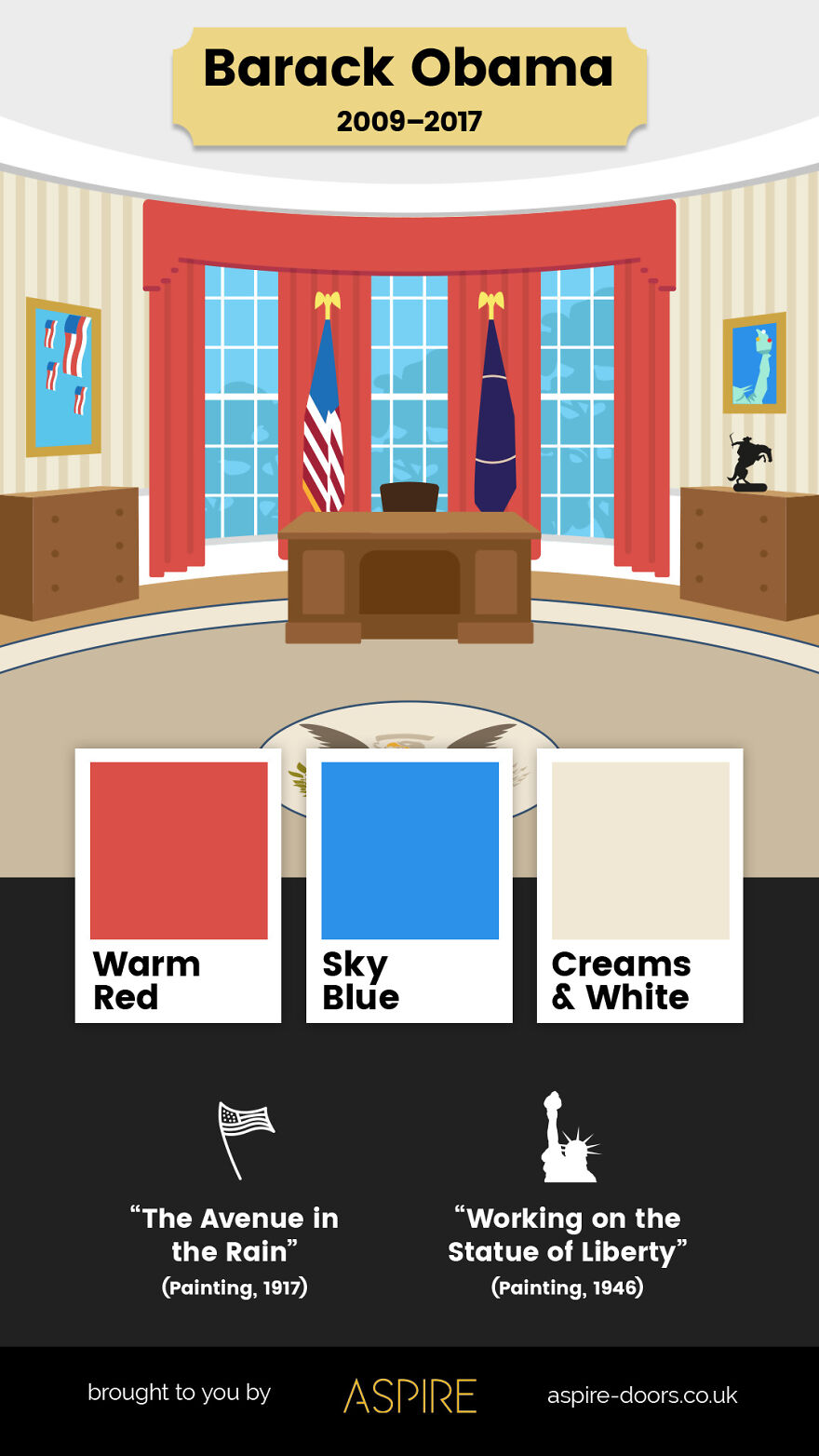 Here's How The Oval Office Design Changed During The Last 6 Presidencies